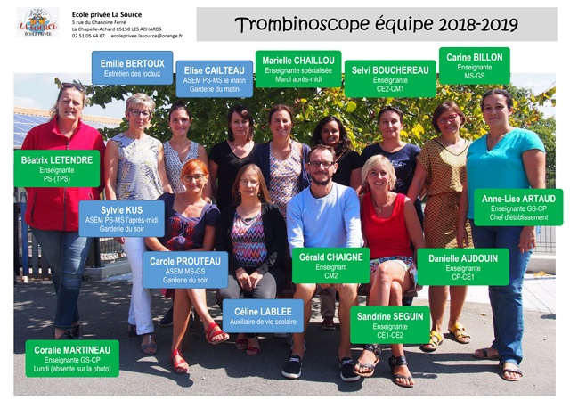 Ecole-La-Source-équipe-enseignante